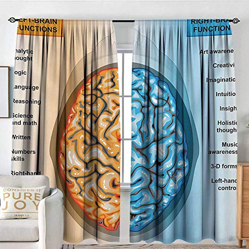 Blackout Valances for Girls Bedroom Educational,Human Brain Left and Right Functions List Mentality Intellect Neurology,Pale Blue Orange,Rod Pocket Curtains for Big Windows 60
