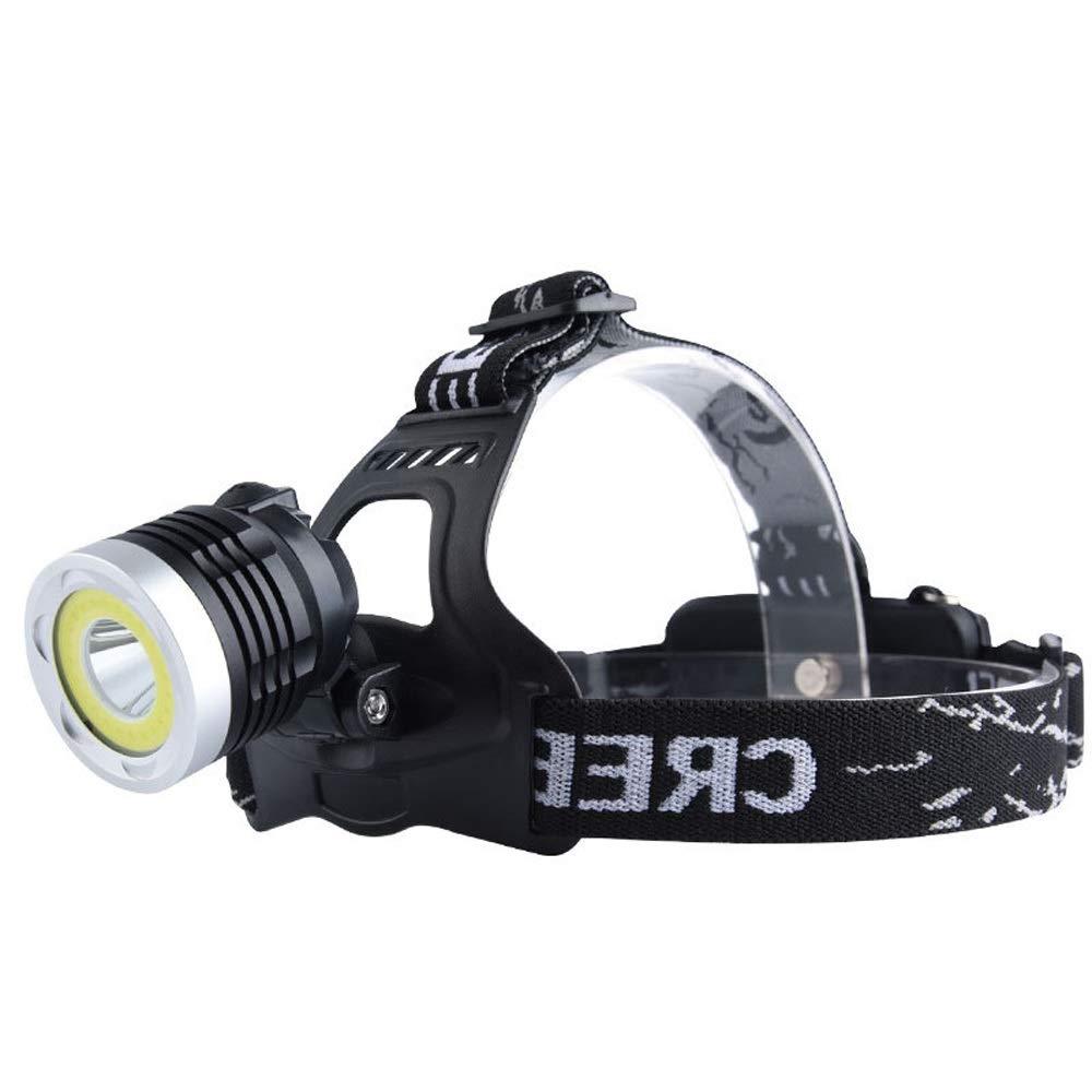 KLSHW Headlamp USB Rechargeable LED Headlight IPX4 Waterproof Headband Light for Camping Fishing Hiking Bicycling
