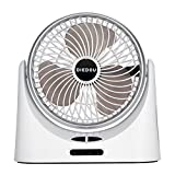 COMLIFE Battery Operated Desk Fan, Portable Personal Air Circulation Fan with Power Bank Function, 4000mAh Rechargeable batteries, LED Light, 3 Wind Speeds, Quiet Operation, Perfect for Home & Office