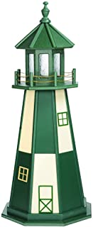 product image for DutchCrafters Decorative Lighthouse - Poly, Cape Henry Style (Green/Ivory, 5)
