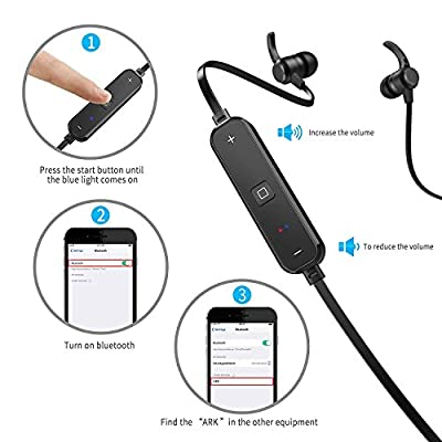 Bluetooth Earbuds, Wireless Headphones Headsets. Stereo in-Ear Earpieces. Earphones with Noise Canceling Microphone