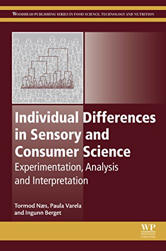 Individual Differences in Sensory and Consumer Science: Experimentation, Analysis and Interpretation (Woodhead Publishing Series in Food Science, Technology and - Polarized Difference