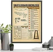 Shuffleboard Knowledge Poster, Shuffleboard Skills Wall Art, Rules Play Shuffleboard Picture, Shuffleboard Kno