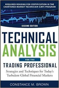 Gerald Appel Technical Analysis Bloomberg Forex Calendar Cnri
