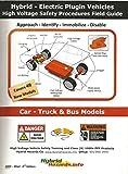 Hybrid Vehicle Jump Start/Towing + High Voltage Shut Down Procedure Guides