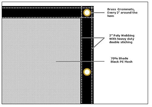 12'x24' 10oz Multi Mesh Tarp PVC Coated Poly Shade ROLL-OFF
