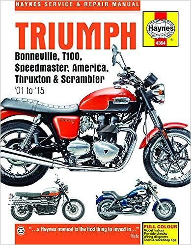 Triumph Bonneville T100 Speedmaster America Thruxton Scrambler