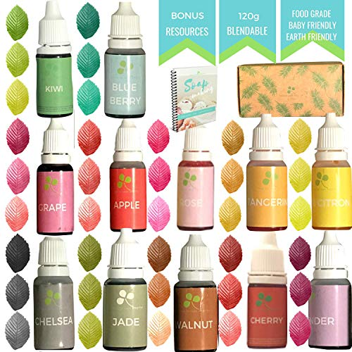 Skin Safe Food Coloring - 4.3 oz - Slime - Bath Bomb Colorant - Bath Salt - Perfect Soap Making Supplies for Crafting Mold and Container - eBONUS