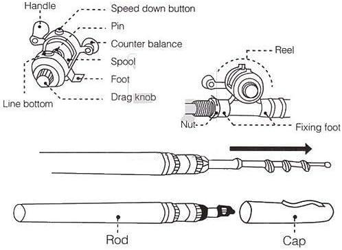 Meco 38inch Mini Portable Pocket Aluminum Alloy Fishing Rod Pen