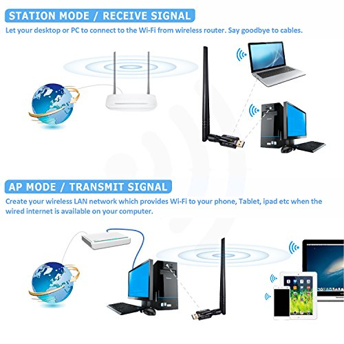 ANEWKODI USB WiFi Adapter USB 3.0 AC1200Mbps USB Wireless Adapter Dual Band 2.4GHz/5.8GHz 867Mbps 802.11ac/b/g/n Wireless Adapter Desktop/Laptop/PC, Support Soft AP Windows 10/8/8.1/7, Mac OS by ANEWKODI (Image #4)