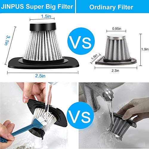 JINPUS Car Vacuum Cleaner High Power Car Vacuums 12V 120W for Car, Corded Portable Vacuum for Car, Handheld Vacuum Cleaners (Black)