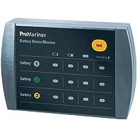 ProMariner 51060 Remote Bank Status Monitor