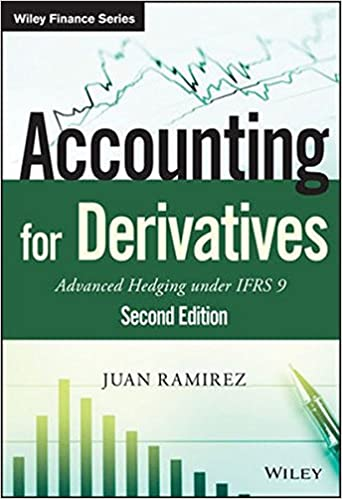 Accounting The Ultimate Guide to Accounting for Beginners ndash Learn the Basic Accounting Principles