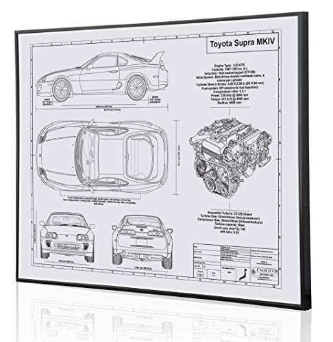 5d786eba49dfc Toyota Supra Blueprint - Toyota Supra