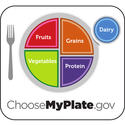 Amazon.com: MyPlate: Appstore for Android