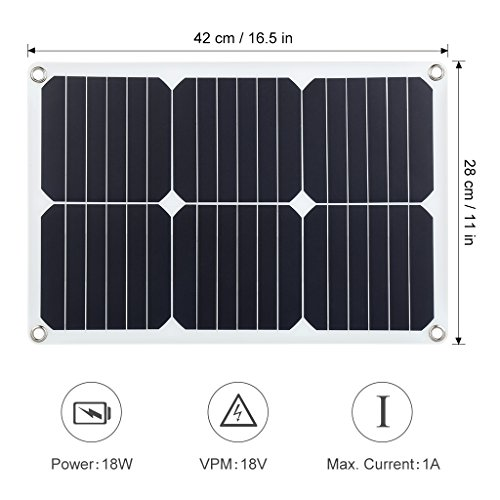 Suaoki-18V-12V-18W-Solar-Car-Battery-Charger-Portable-SunPower-Solar-Panel-Trickle-Charger-with-Cigarette-Lighter-Plug-Battery-Charging-Clip-Line-for-Motorcycle-RV-Boat-Marine-Snowmobile