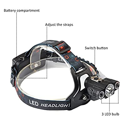 The Revenant 4 Modes Super Bright LED Headlamp, Waterproof & Lightweight Camping Outdoor Sports Headlight, Included 18650 Rechargeable Batteries and charger