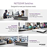 NETGEAR 8-Port Gigabit Smart Managed Plus Switch