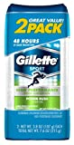 Gillette Deodorant Twin Pack Power Rush 3.8 Ounce Clear Gel...