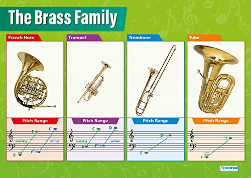 Brass Instruments | Music Posters | Gloss Paper measuring 33