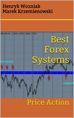 Best Forex Systems: Price Action (How to become a forex trader Book 2)