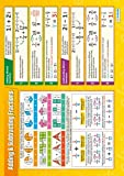 """Adding and Subtracting Fractions 