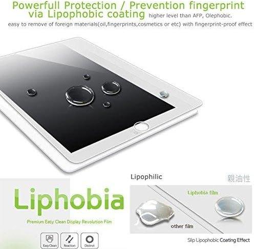 New Liphobia gigabyte phantasus p55 Laptop Screen Guard 1P Hi Clear Clean pr