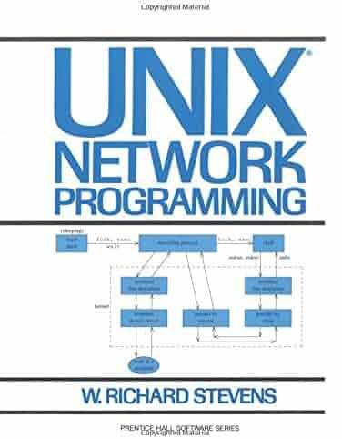 Shopping English - 3 Stars & Up - Linux & Unix - Certification ...