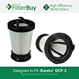 2 - Eureka DCF-2 (DCF2) HEPA Replacement Filters, Part #s 61805, 61805A, 61805-4. Designed by FilterBuy to fit Eureka Victory Whirlwind Bagless Models 4680 4689 & 4654AT