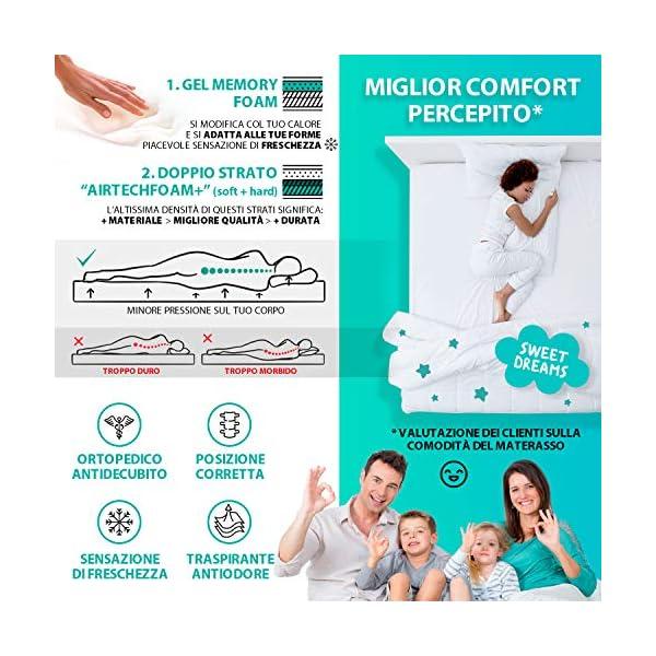 OnNuvo Materasso New Gel Memory Foam, 25 cm, Antidecubito, Alta Densita' 50-55 kg/m3, AirTeachFoam+, Ortopedico… 4 spesavip