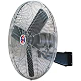 Q Standard Industrial 20 Wall Mount Fan Model 10236