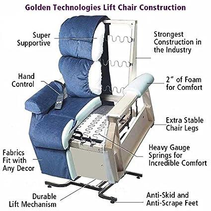 Amazoncom PR 505L MaxiComfort Large Lift Chair Health
