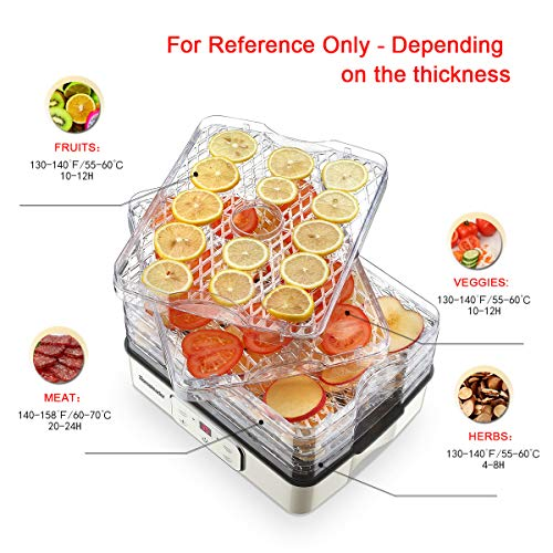 Food Dehydrator, Electric Digital Food Dehydrator Machine for Jerky, Fruit, Vegetables & Nuts, Vegetable Dryer with Timer and Temperature Control, Homeleader Food Dehydrator with Five Trays, LCD Display Screen, K33-022 by Homeleader (Image #2)