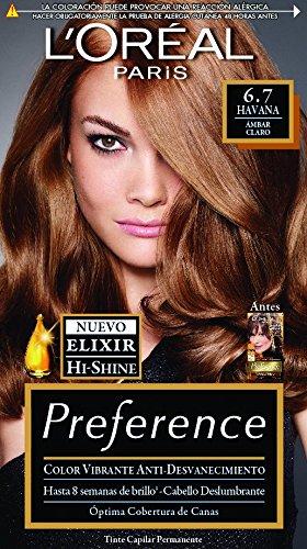 Tintes de cabello color dorado