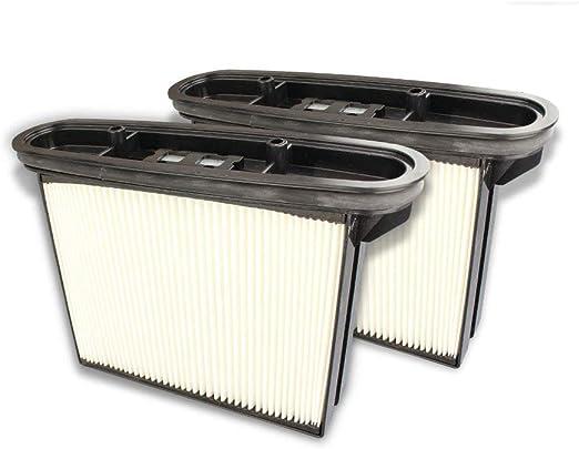 Filter waschbar Faltenfilter für Baier BSS 406 BSS406  Faltenfilterkassette