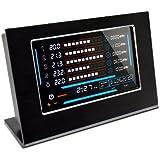 NZXT Sentry LXE Controller-Lüfter 100% Touchscreen