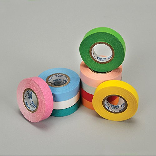 Labeling Tape