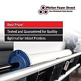 Inkjet Canvas Roll for Wide Format Inkjet