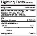 Bioluz LED 10 Pack MR16 Bulbs or Sockets GU5.3 Base