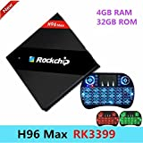 H96 MAX Rockchip RK3399 Six Core 4GB/32GB Android 7.1 TV Box 4K Media Player WiFi 1000M LAN H.265 Set Top Box + 2.4GHz Backlit Keyboard