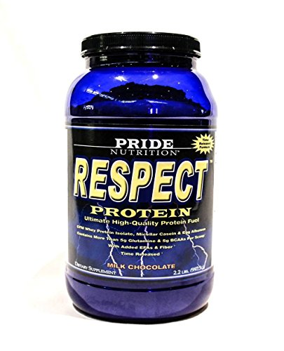 Superfood Protein Shake- Respect Protein Milk Chocolate 30 Servings - Best Meal Replacement Shake for Women & Men - Whey Protein Isolate, Micellar Casein, Flax & Fiber- High Quality Protein ()