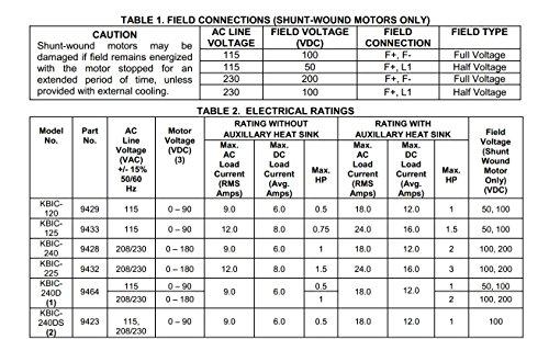 KB Electronics KBIC-240D DC motor control 9464 upc 024822093385