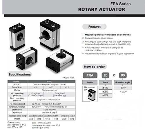 The 8 best rotary actuators