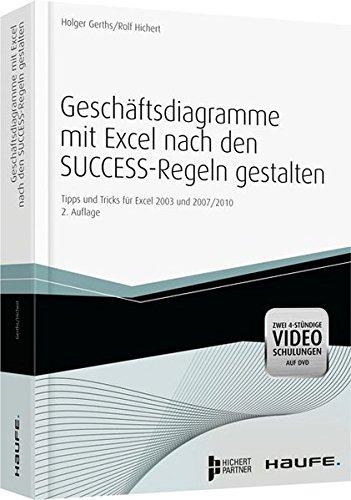 Geschäftsdiagramme mit Excel nach den SUCCESS-Regeln gestalten: Tipps und Tricks für Excel 2003 und 2007/2010 (Haufe Fachbuch)