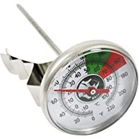 BrewGlobal Rhinoware Thermometer, Stainless Steel Short (RWTHERMS)