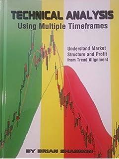 Technical Analysis For Mega Profit Pdf