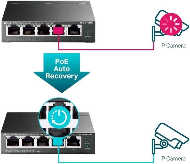Tp Link Tl Sg105pe 5 Port Gigabit Easy Smart Switch Mit Computer Zubehör