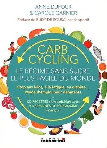 Régime low carb : tout sur ce programme minceur pauvre en glucides