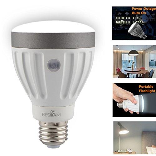 Led Based Emergency Light
