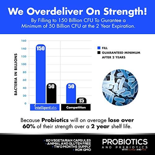 50 Billion CFU Probiotic with Prebiotics, No Refrigeration Needed, With Prebiotics,Sunfiber and Fos, 2 Months Supply Per Bottle